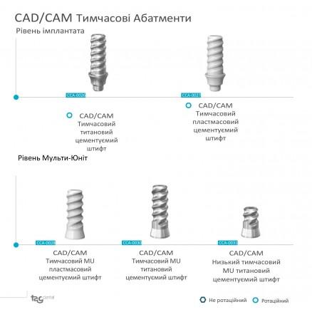 CAD/CAM Тимчасові абатменти TAG Dental