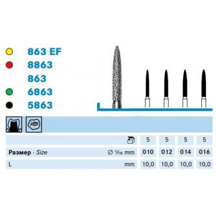 Пулевидний бор  (863, 8863, 6863) KOMET DENTAL